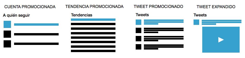 servicios-twitter-ads